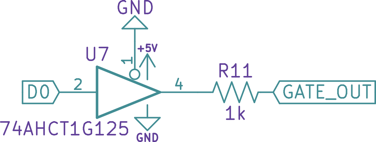 Gate out schematic
