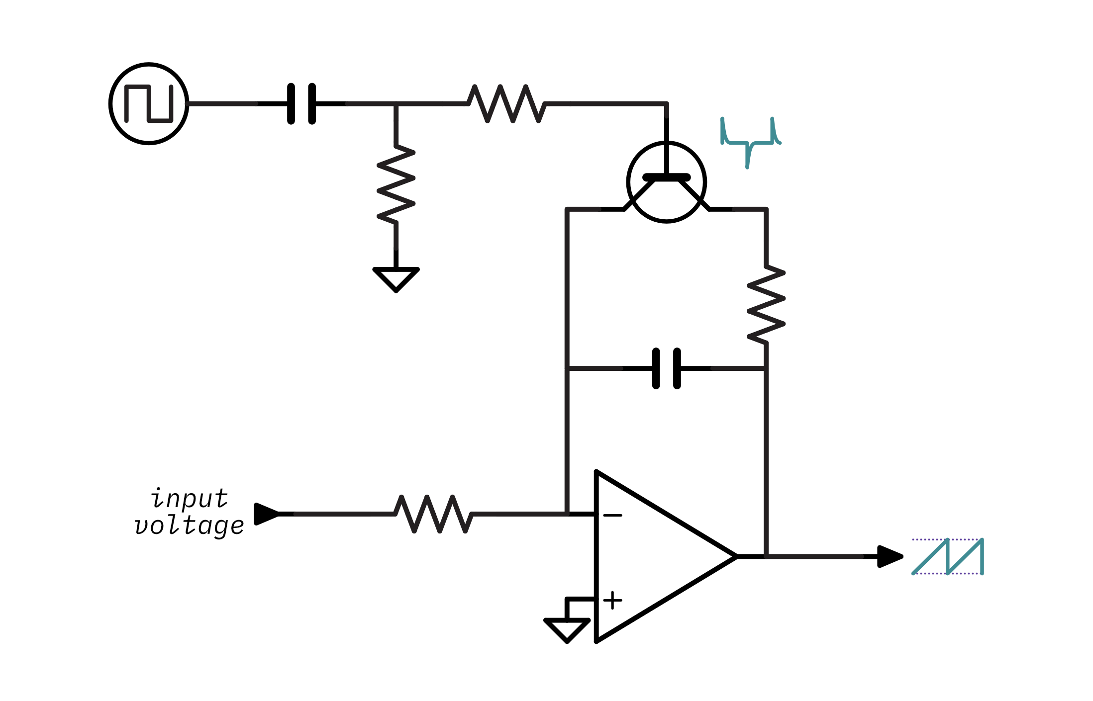 Schematic of the DCO with the RC differentiator added