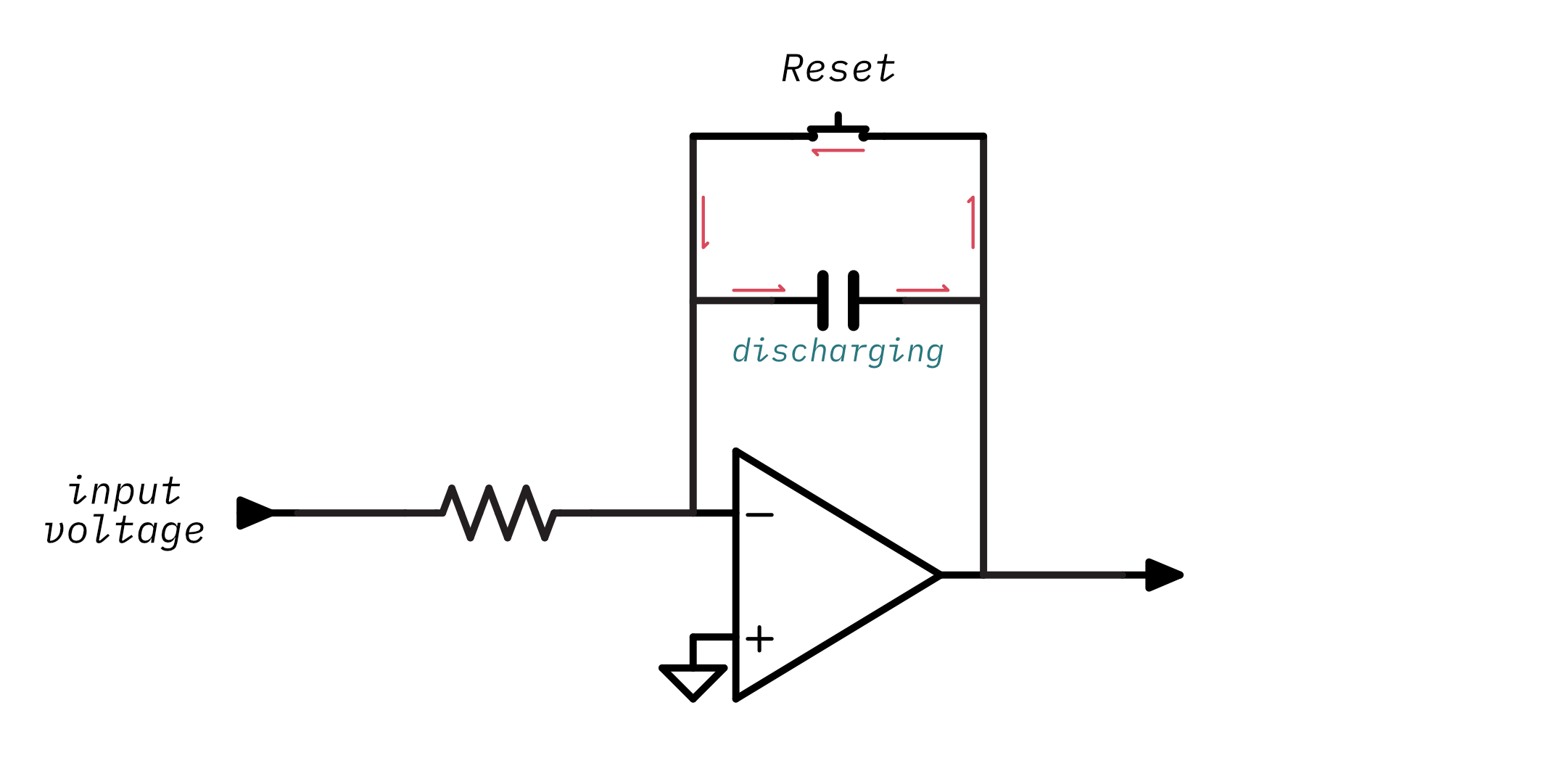 An op-amp integrator with a switch to discharge the capacitor