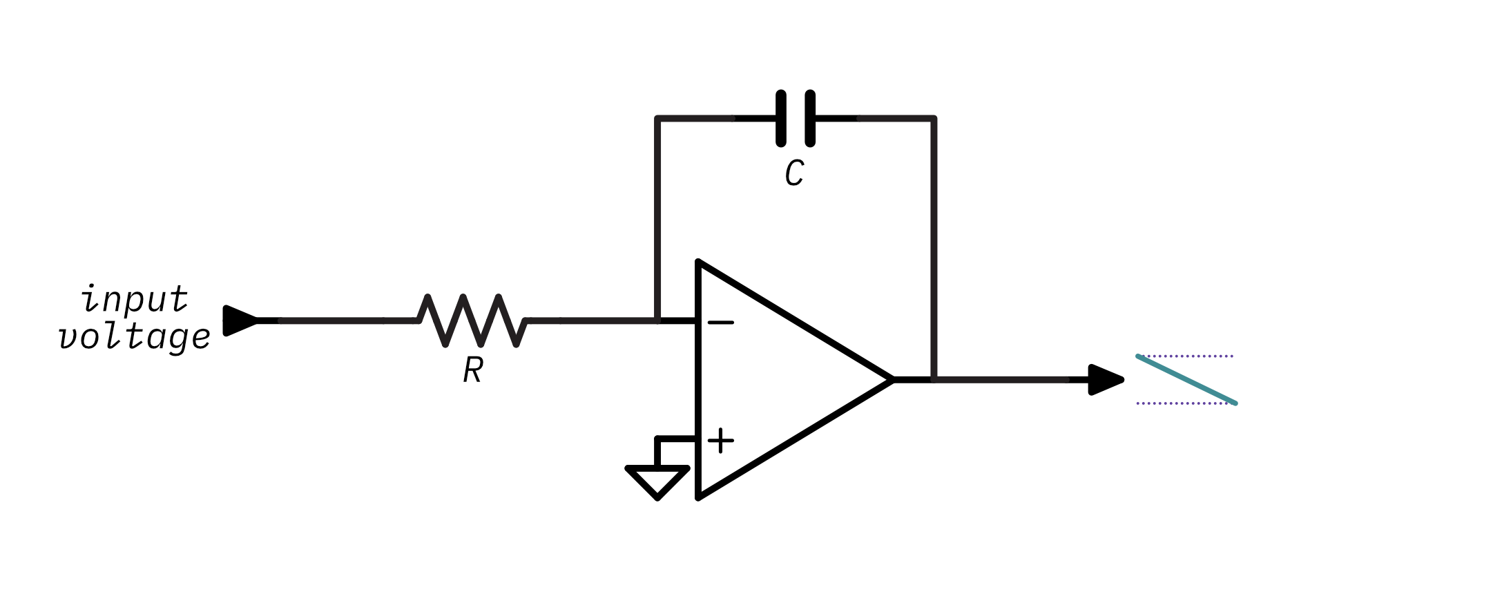A basic op-amp integrator circuit